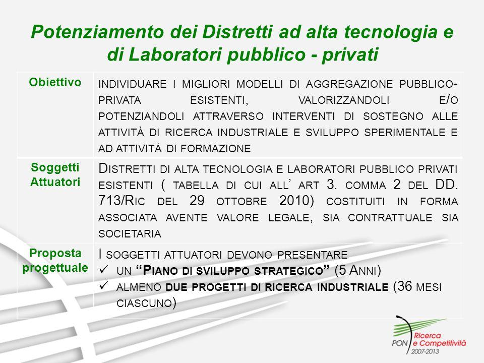 Potenziamento dei Distretti ad alta tecnologia e di Laboratori pubblico - privati