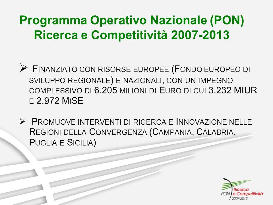 Programma Operativo Nazionale (PON) Ricerca e Competitività 2007-2013