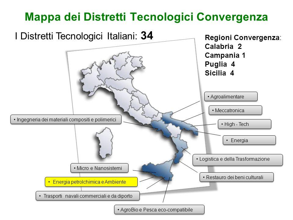 Mappa dei Distretti Tecnologici Convergenza