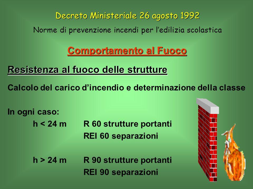 Comportamento al Fuoco Decreto Ministeriale 26 agosto 1992