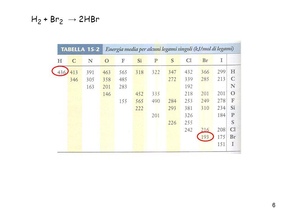 H2 + Br2 → 2HBr
