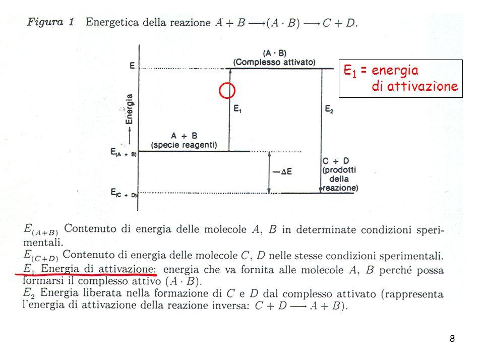 E1 = energia di attivazione