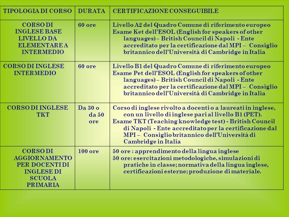 CERTIFICAZIONE CONSEGUIBILE CORSO DI INGLESE BASE