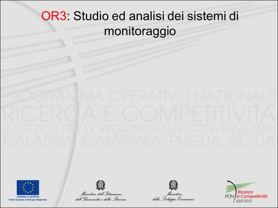 OR3: Studio ed analisi dei sistemi di monitoraggio