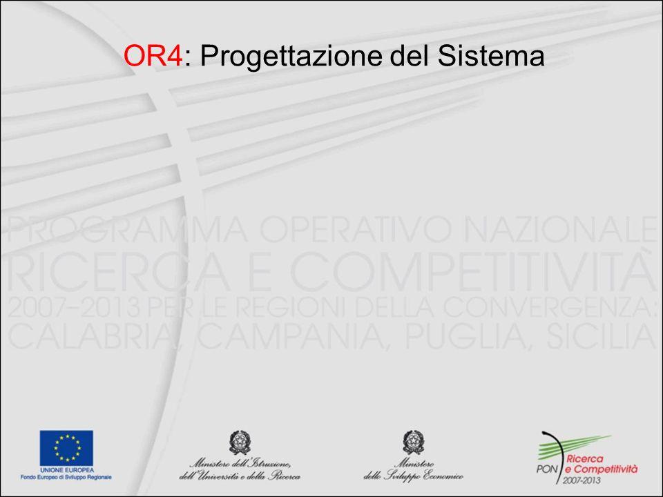 OR4: Progettazione del Sistema