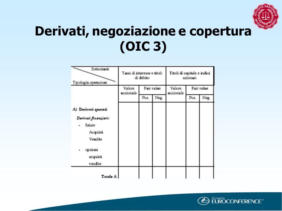 Derivati, negoziazione e copertura (OIC 3)