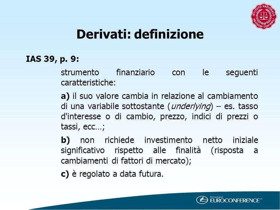 Derivati: definizione