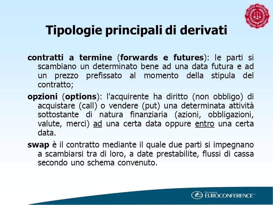 Tipologie principali di derivati