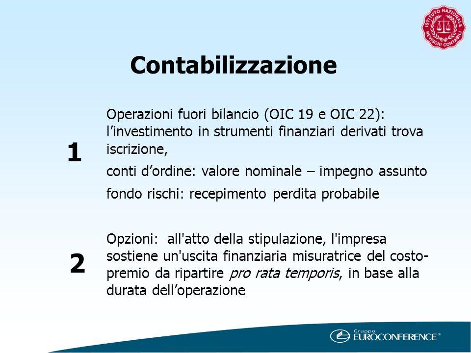 Contabilizzazione Operazioni fuori bilancio (OIC 19 e OIC 22): l'investimento in strumenti finanziari derivati trova iscrizione,