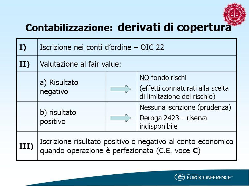 Contabilizzazione: derivati di copertura