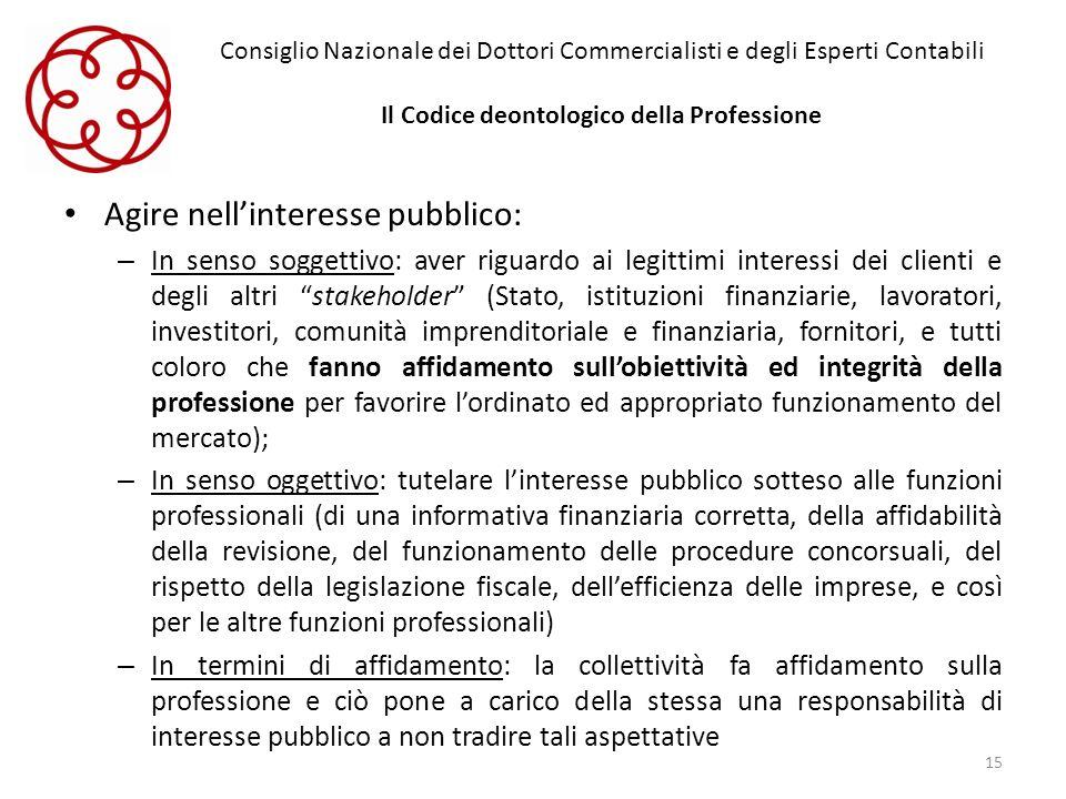 Agire nell'interesse pubblico:
