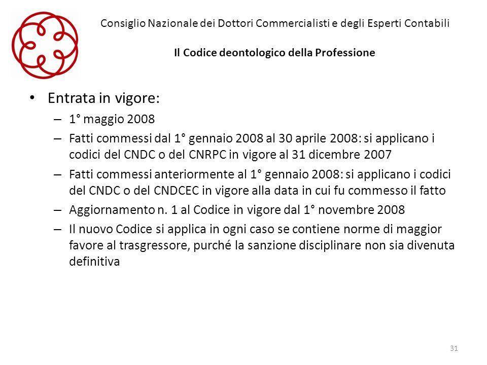 Entrata in vigore: 1° maggio 2008