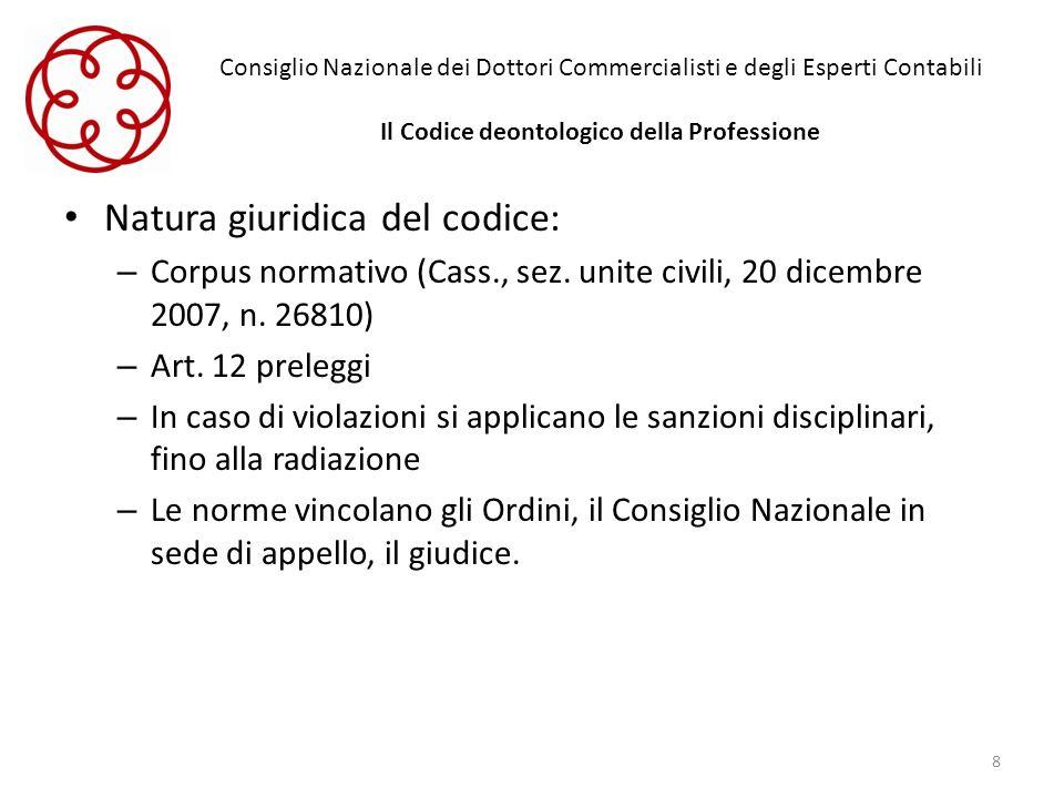 Natura giuridica del codice: