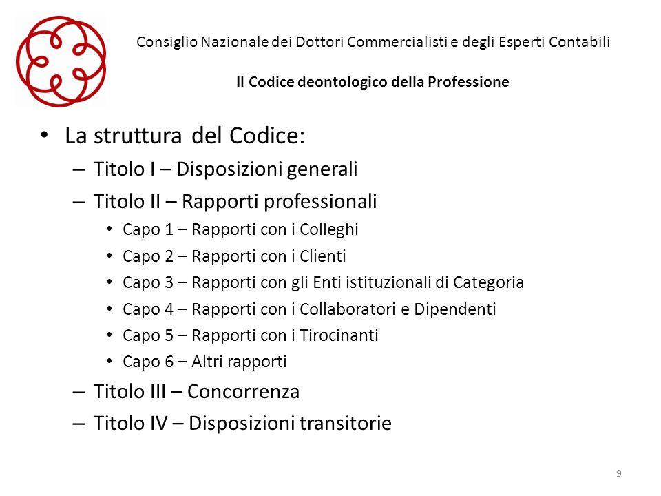 La struttura del Codice: