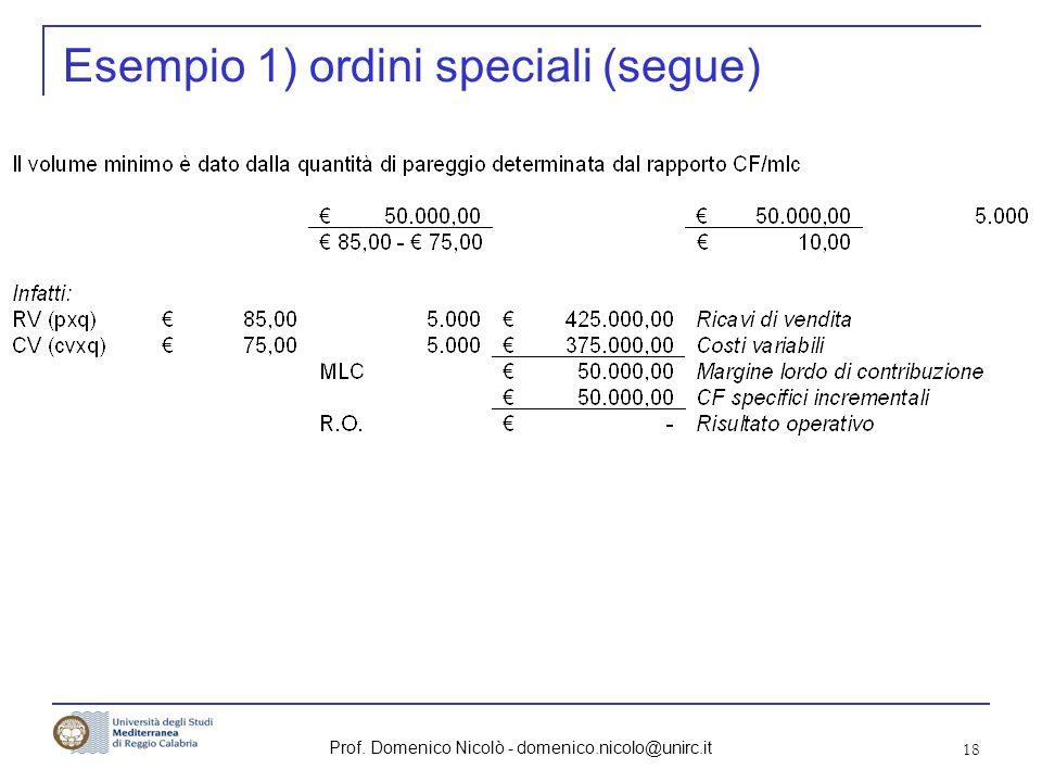 Esempio 1) ordini speciali (segue)