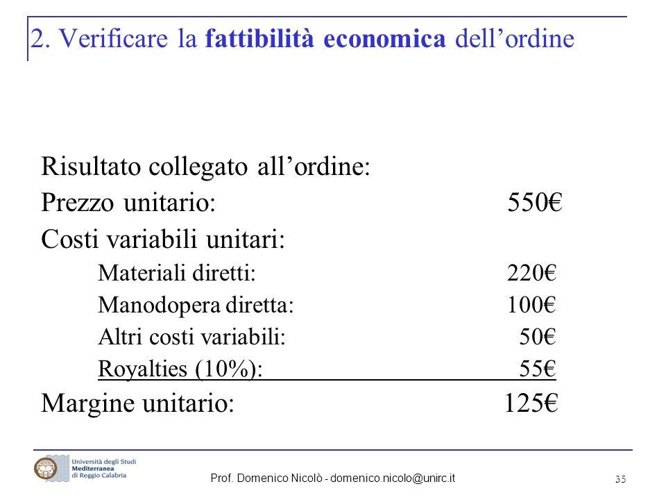 2. Verificare la fattibilità economica dell'ordine