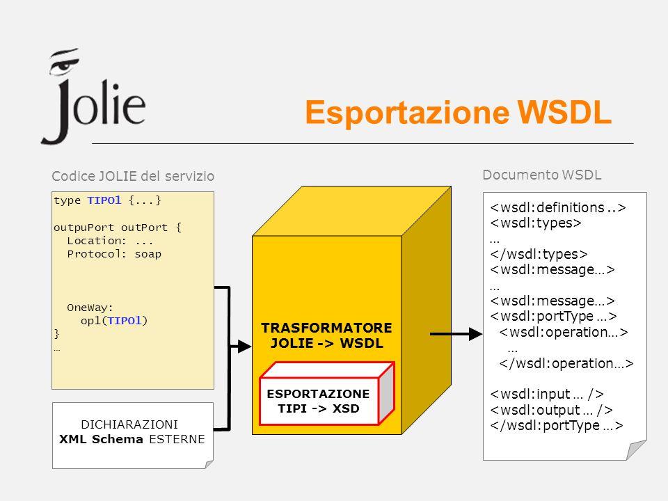 Esportazione WSDL Codice JOLIE del servizio Documento WSDL