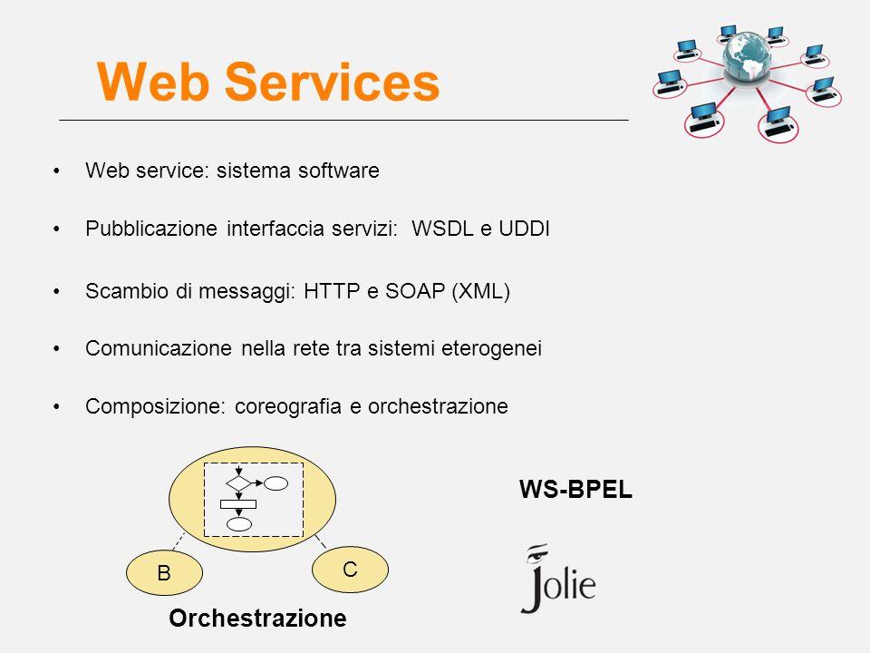 Web Services WS-BPEL Orchestrazione Web service: sistema software