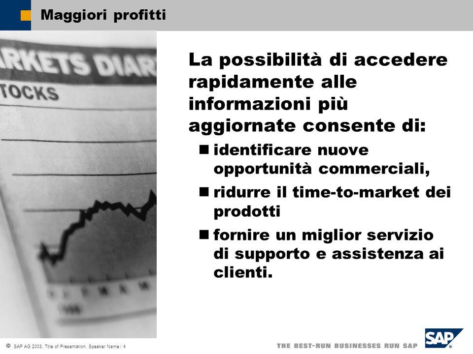 Maggiori profitti La possibilità di accedere rapidamente alle informazioni più aggiornate consente di: