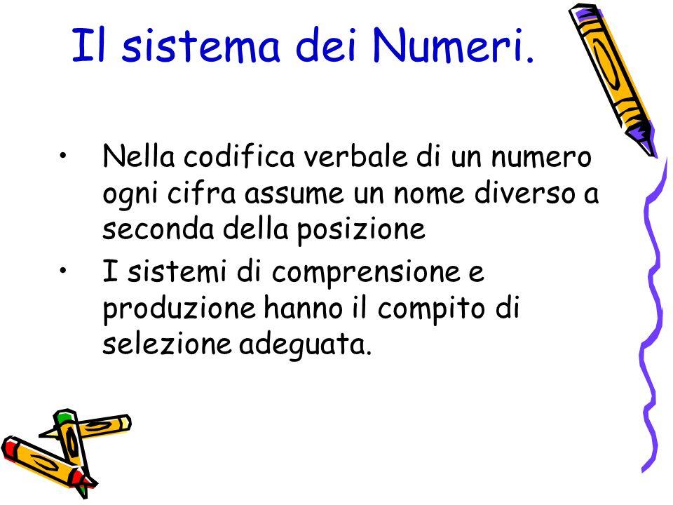 Il sistema dei Numeri. Nella codifica verbale di un numero ogni cifra assume un nome diverso a seconda della posizione.