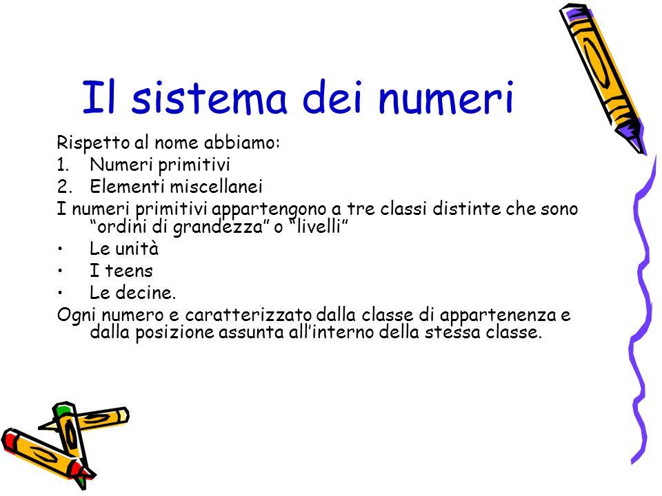 Il sistema dei numeri Rispetto al nome abbiamo: Numeri primitivi