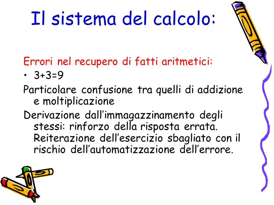 Il sistema del calcolo: