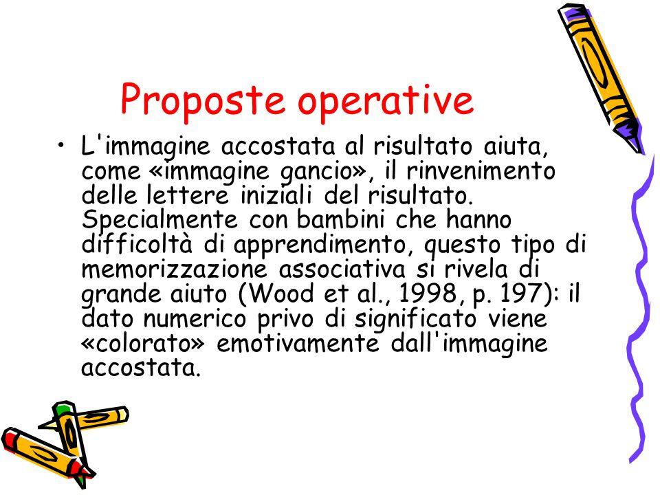 Proposte operative