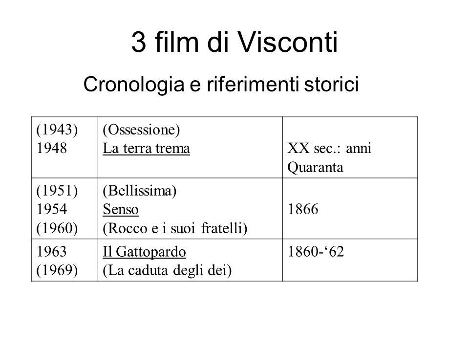 Cronologia e riferimenti storici