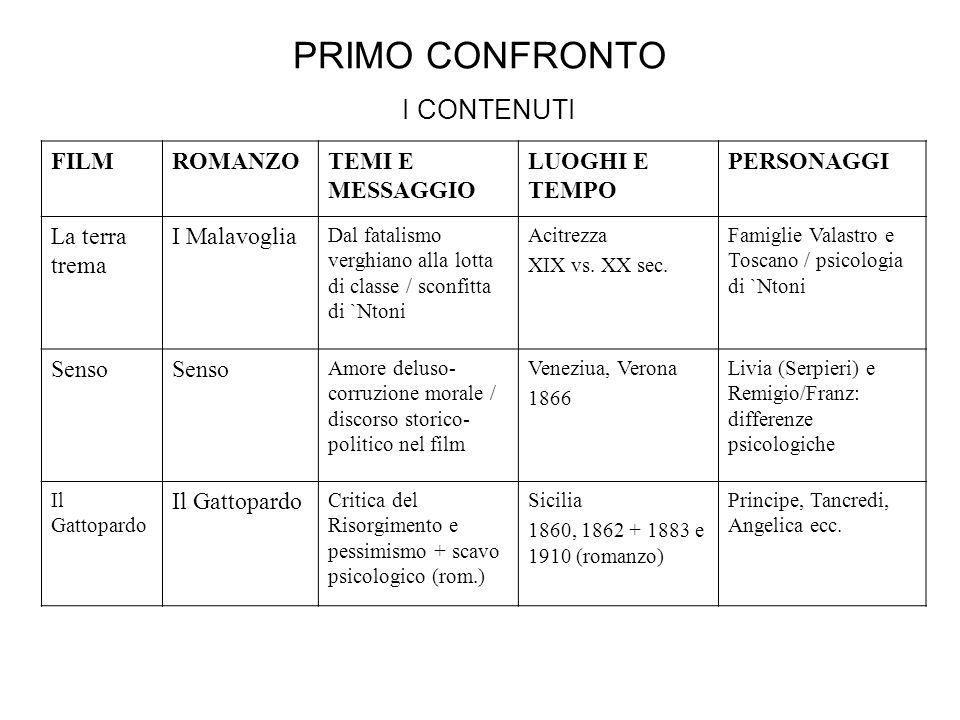 PRIMO CONFRONTO I CONTENUTI FILM ROMANZO TEMI E MESSAGGIO