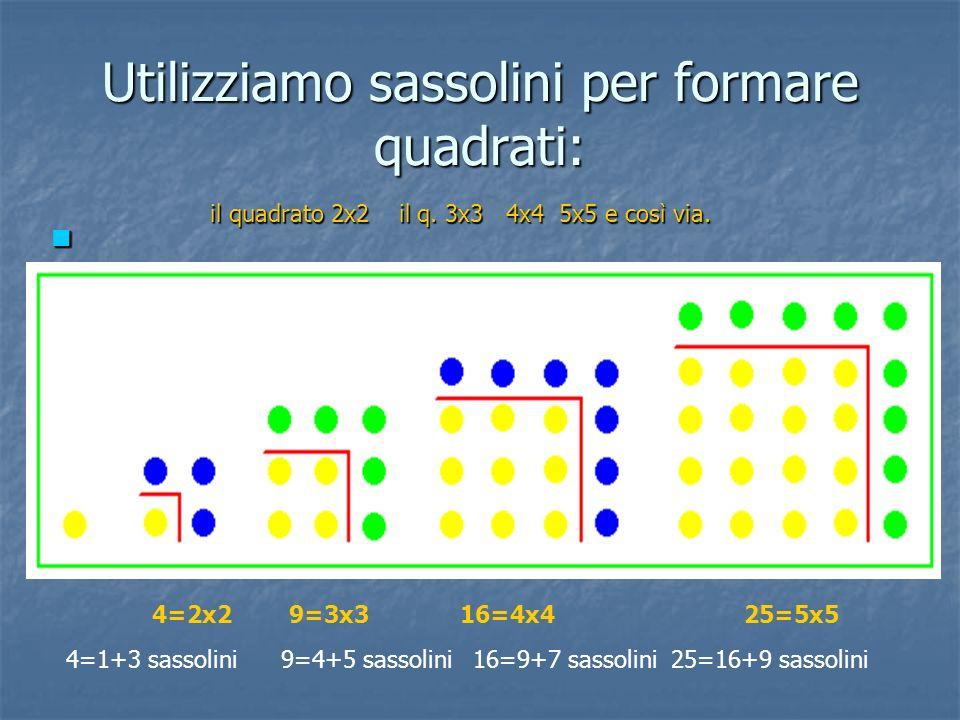 Utilizziamo sassolini per formare quadrati:
