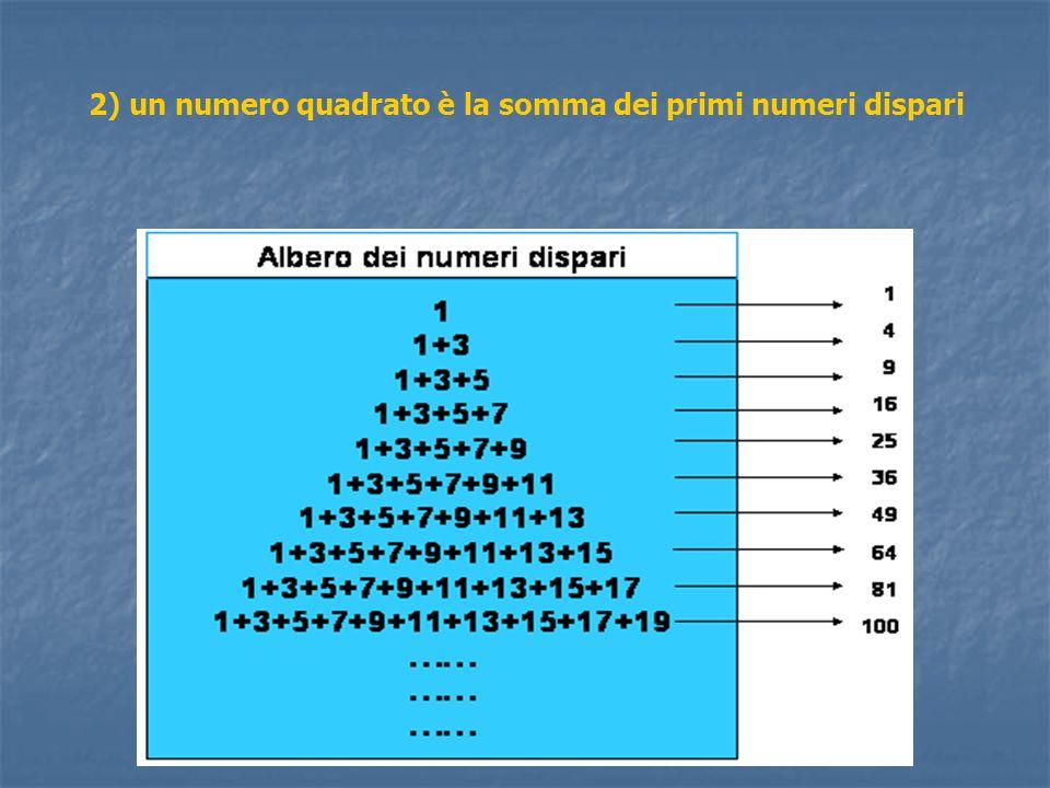 2) un numero quadrato è la somma dei primi numeri dispari