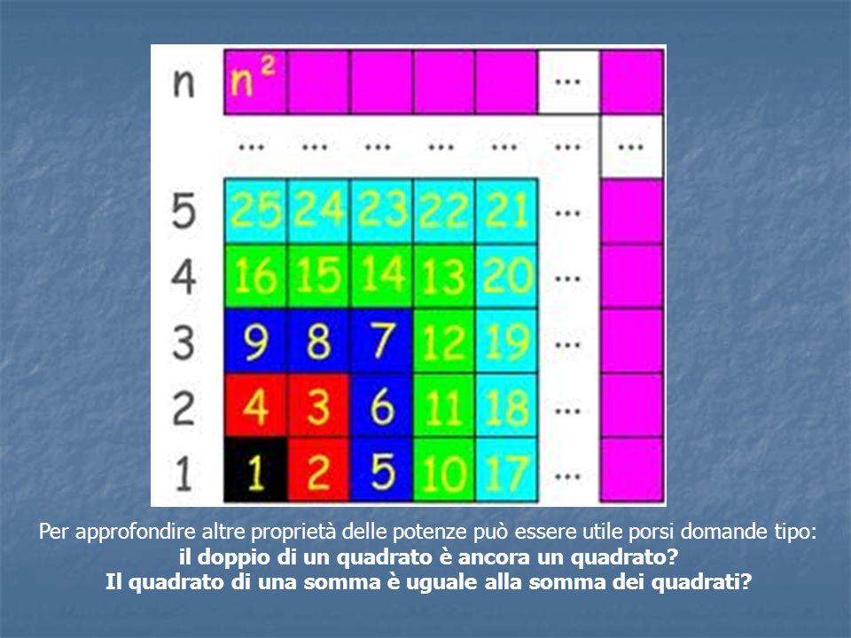 il doppio di un quadrato è ancora un quadrato