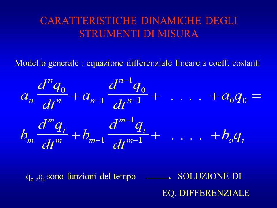 CARATTERISTICHE DINAMICHE DEGLI STRUMENTI DI MISURA