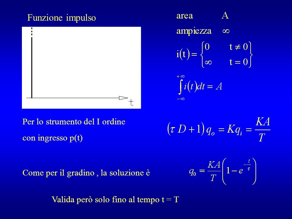 Funzione impulso Per lo strumento del I ordine con ingresso p(t)