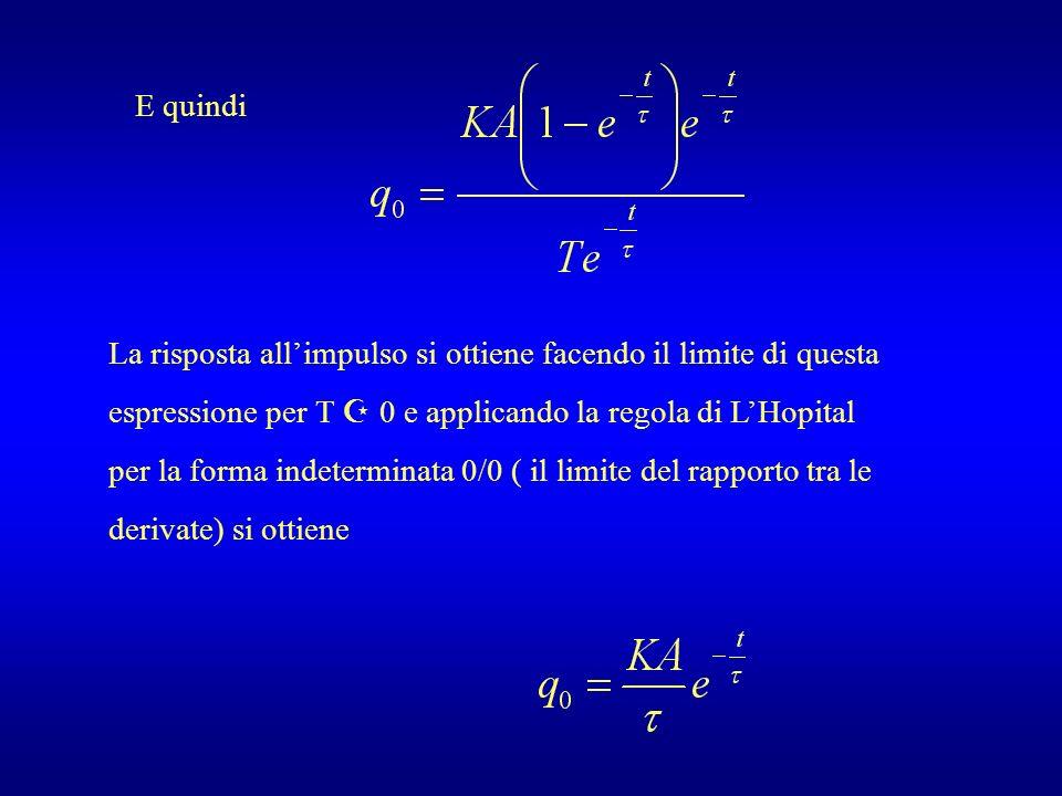 E quindi La risposta all'impulso si ottiene facendo il limite di questa. espressione per T  0 e applicando la regola di L'Hopital.