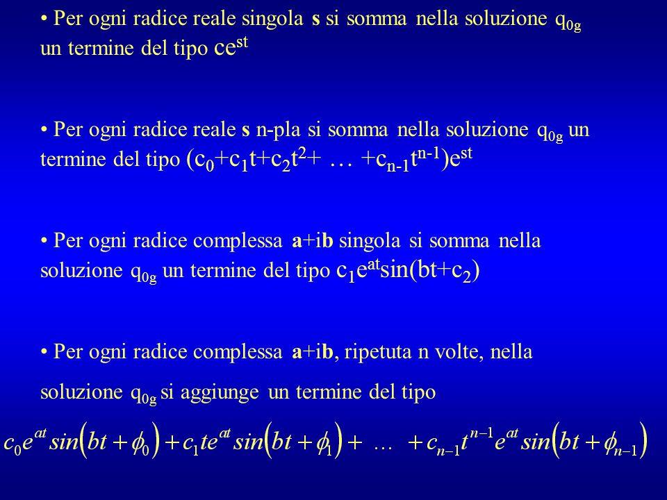 Per ogni radice reale singola s si somma nella soluzione q0g un termine del tipo cest
