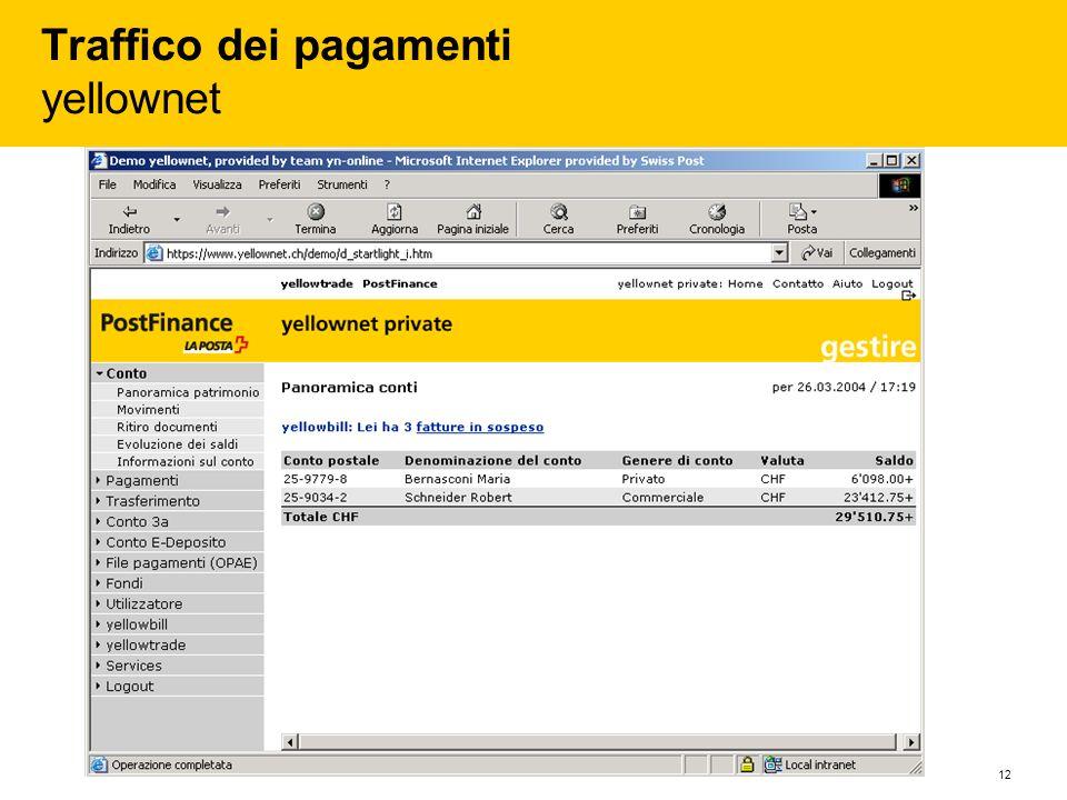 Traffico dei pagamenti yellownet