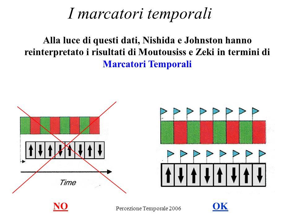 I marcatori temporali