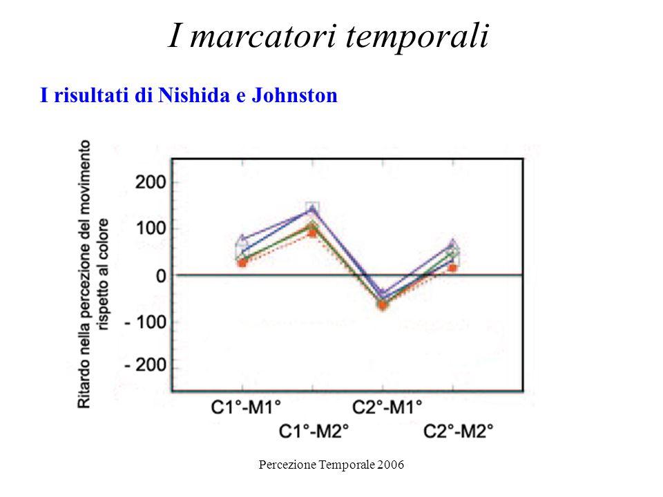 I marcatori temporali I risultati di Nishida e Johnston