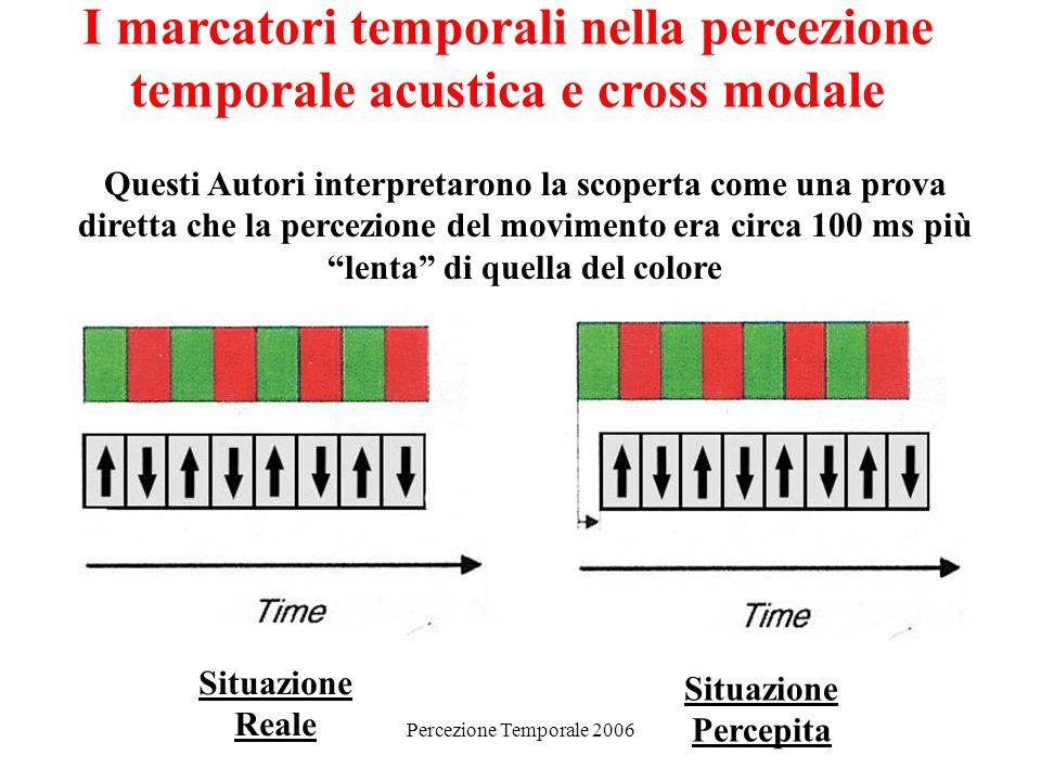 I marcatori temporali nella percezione temporale acustica e cross modale