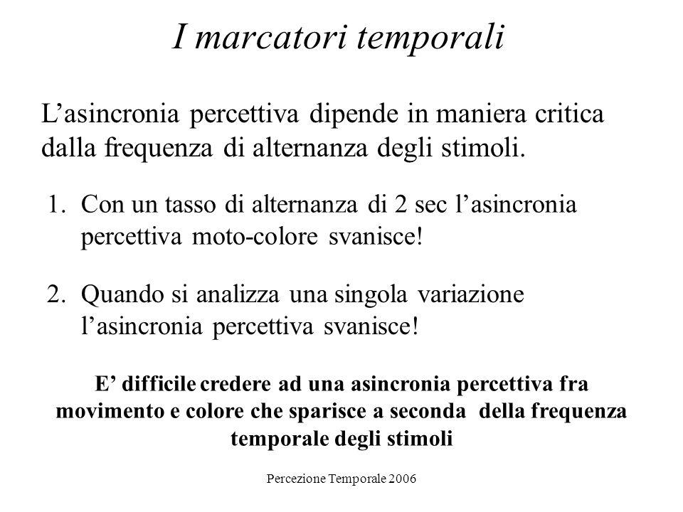 I marcatori temporali L'asincronia percettiva dipende in maniera critica dalla frequenza di alternanza degli stimoli.