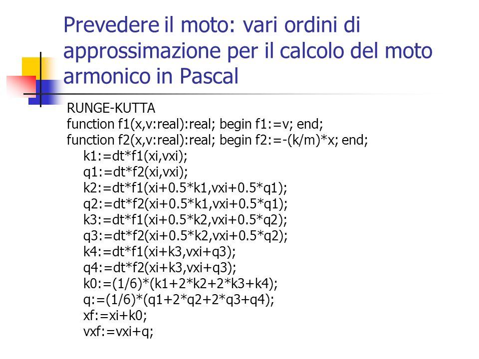 Prevedere il moto: vari ordini di approssimazione per il calcolo del moto armonico in Pascal