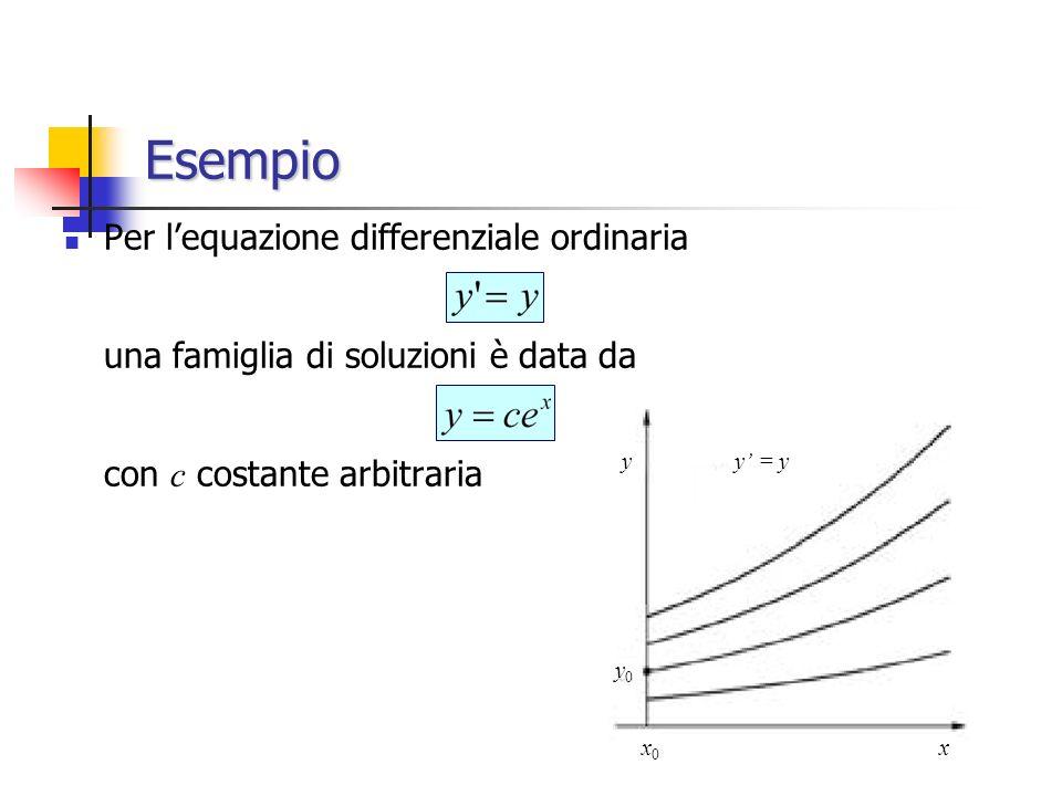 Esempio Per l'equazione differenziale ordinaria