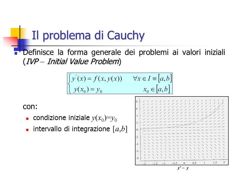 Il problema di Cauchy Definisce la forma generale dei problemi ai valori iniziali (IVP  Initial Value Problem)