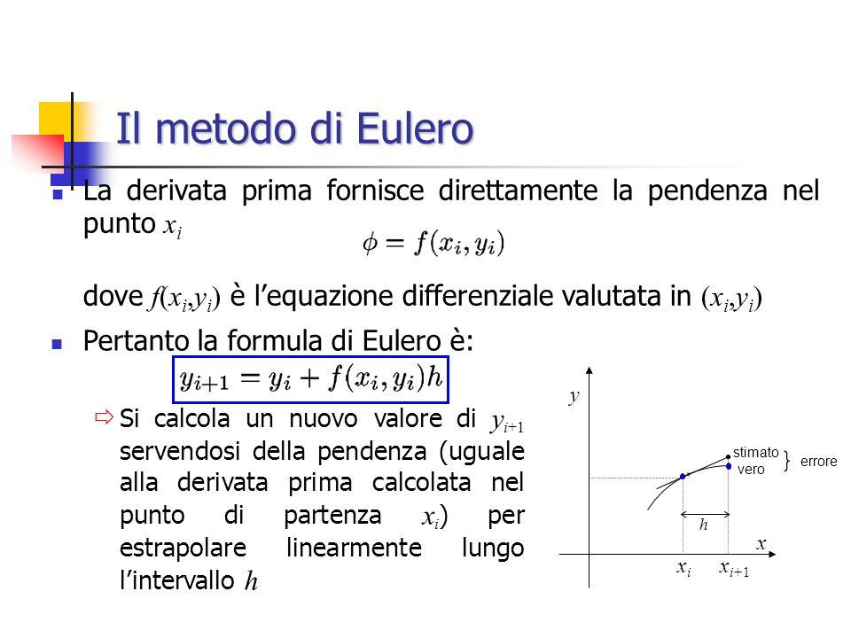 Il metodo di Eulero La derivata prima fornisce direttamente la pendenza nel punto xi. dove f(xi,yi) è l'equazione differenziale valutata in (xi,yi)