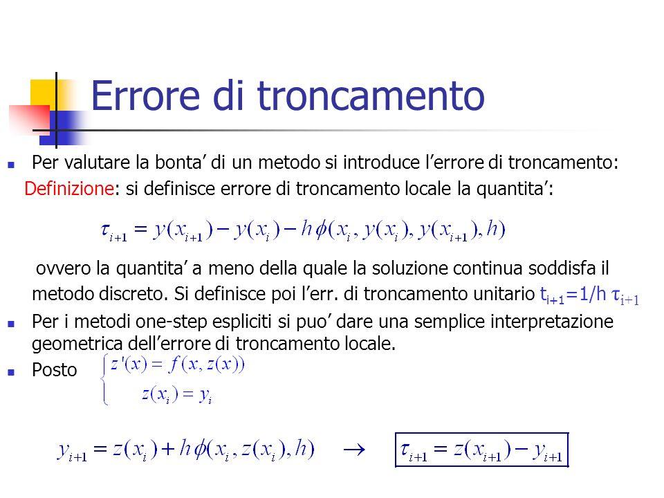 Errore di troncamento Per valutare la bonta' di un metodo si introduce l'errore di troncamento: