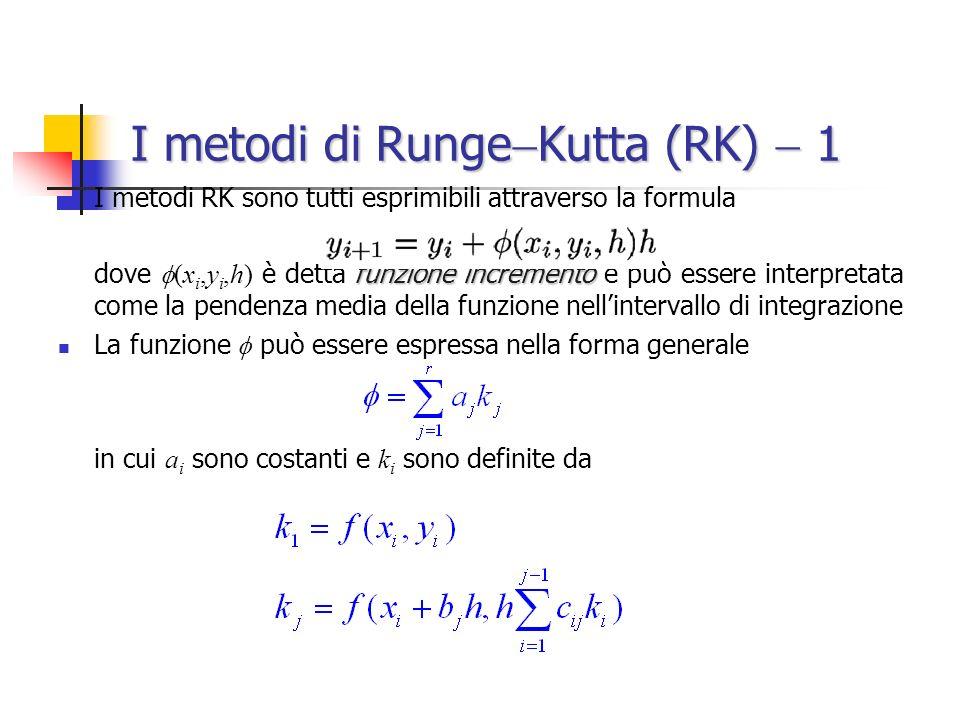 I metodi di RungeKutta (RK)  1