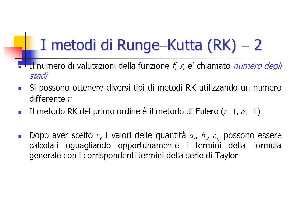I metodi di RungeKutta (RK)  2