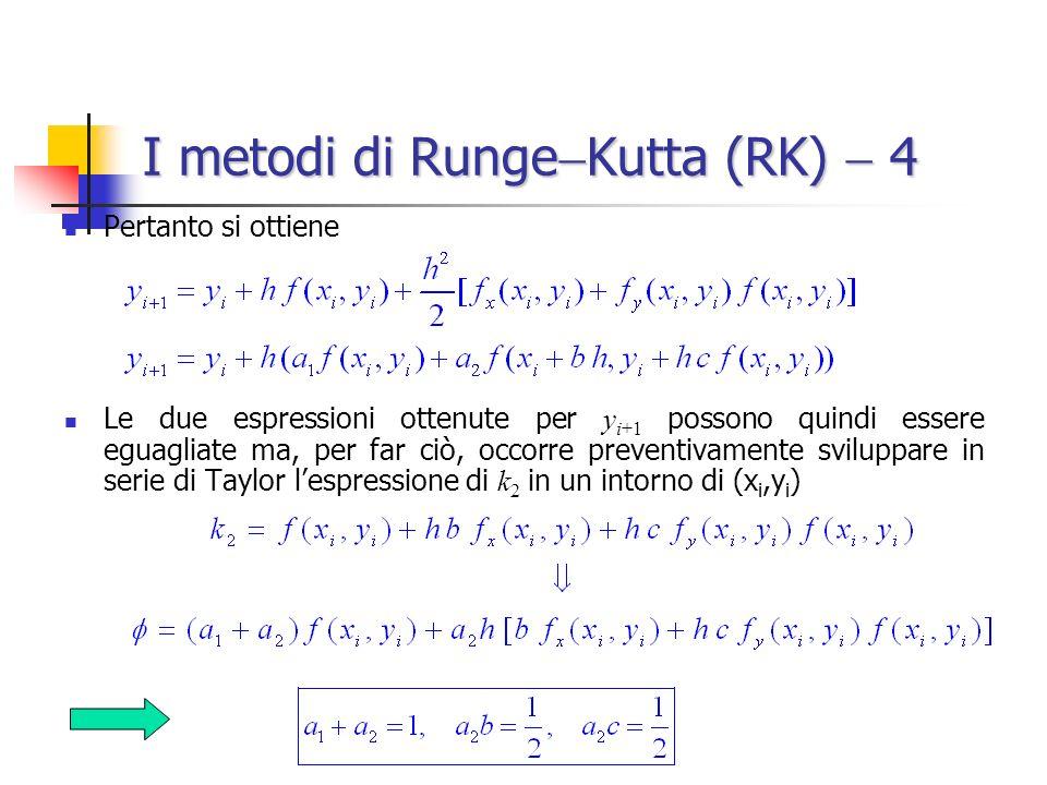 I metodi di RungeKutta (RK)  4