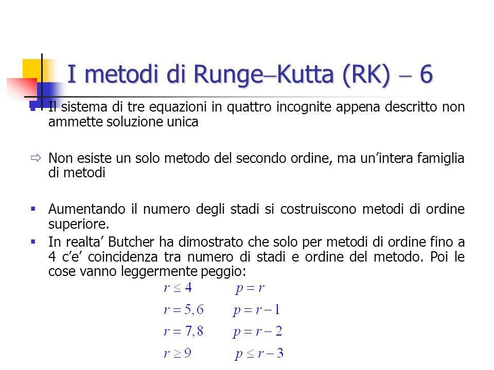 I metodi di RungeKutta (RK)  6